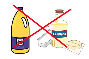 Productos de limpieza que nunca debemos mezclar - Alcohol de limpieza ...